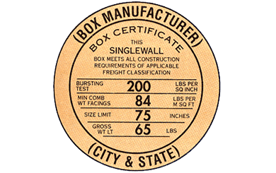 Did You Know Industry Standards